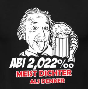 ABI 2,022